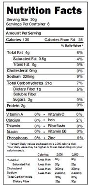 Image result for chex mix nutrition